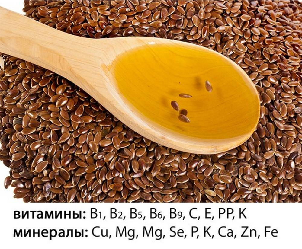 Витамины и минералы, содержащиеся в льняном масле