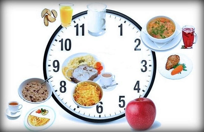 соблюдение режима питания и сна
